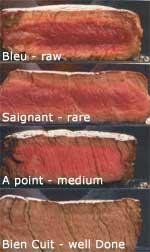 steakbakwijzen